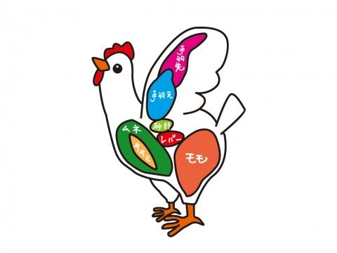 鶏 イラスト 無料